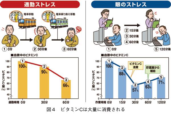 血 病 原因 壊 橋本病:橋本病の原因|甲状腺|ホルモンとは|患者さまへ|東京女子医科大学 高血圧・内分泌内科